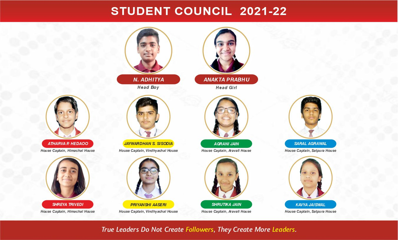 top school in bhopal,  best school in central india, sps