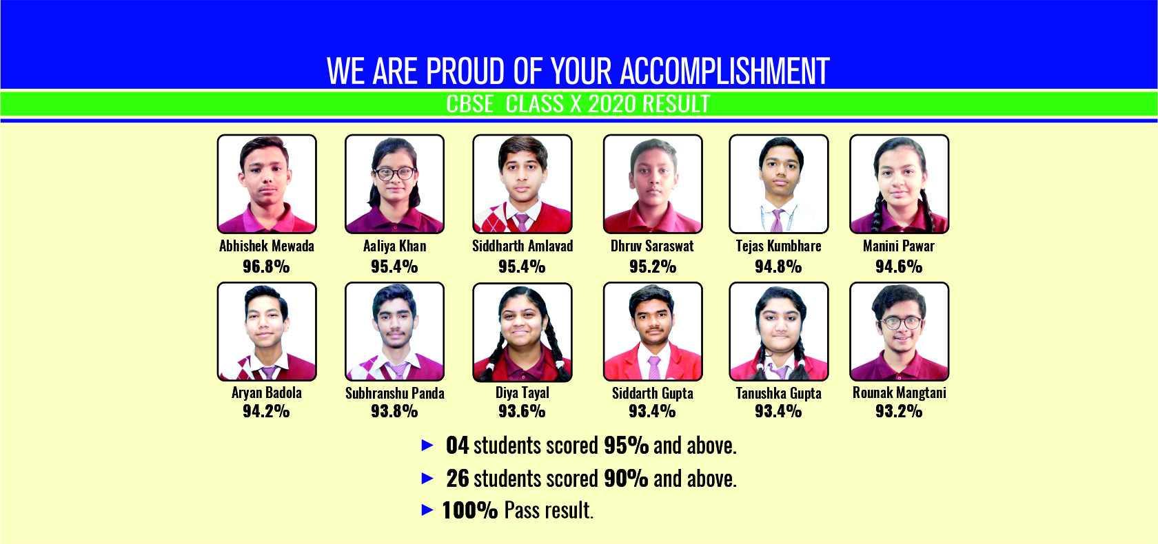bhopal best school, bhopal top school,  sagar public school, best school in bhopal